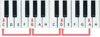Piano sings Fibonacci music...
