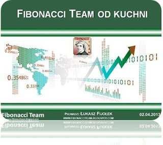 "Kolejny webinar ""Fibonacci Team od Kuchni"" już jutro!"
