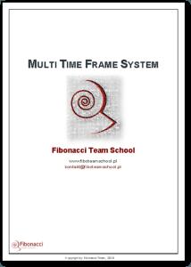 Fibonacci Team od Kuchni Advanced