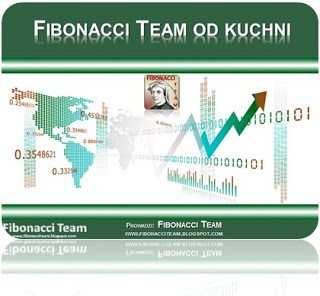 Dzisiejsze konsultacje Fibonacci Team od Kuchni