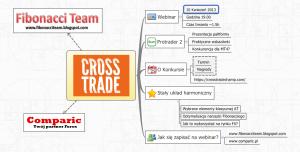 cross-trade