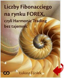 Liczby Fibonacciego na rynku Forex