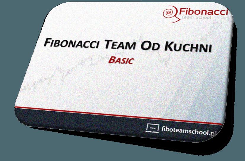 View on market by Fibonacci Team   przedsmak bieżących analiz już dzisiaj!