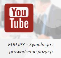 Symulacja Video nocnego zagrania na EURJPY