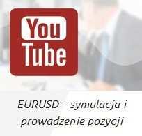 Symulacja VIDEO naszej transakcji na EURUSD