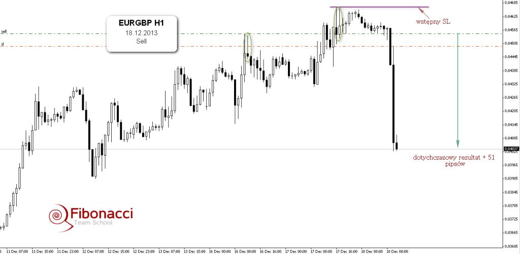 Aktualna pozycja   EURGBP