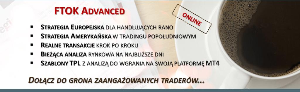 Jaki będzie trading w marcu?