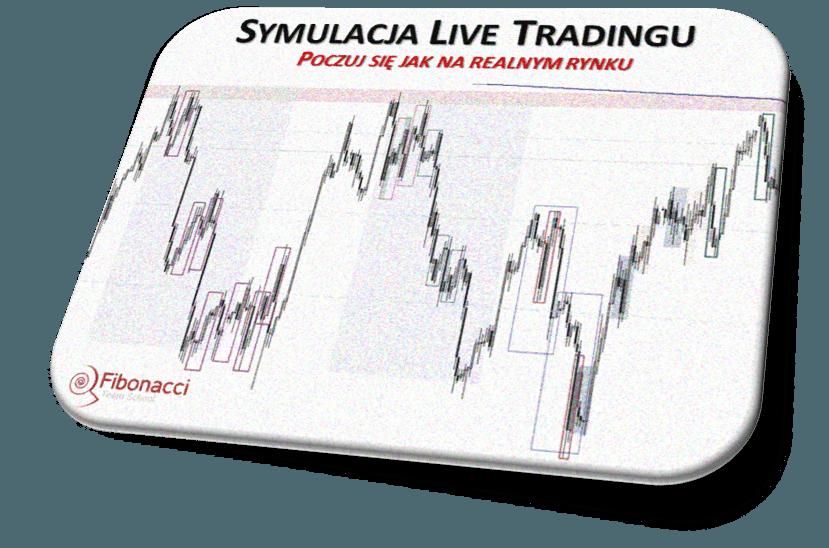 Poznajemy charakterystykę EURUSD   Symulacja Live Tradingu