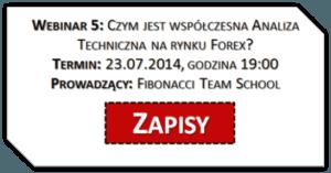 """Czym jest współczesna Analiza Techniczna na rynku Forex?   piąty webinar z cyklu """"Oswoić Forex"""" już jutro!"""
