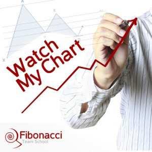 Watch My Chart