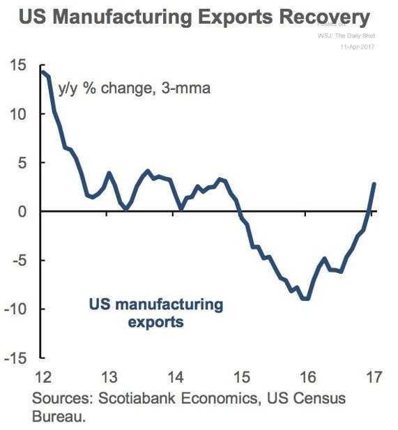 exportprodukcjausa
