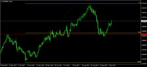 eurgbp-d1-x-trade-brokers
