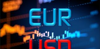 grafika eurusd