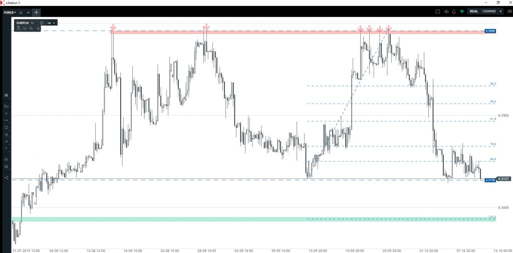 Euro   przed nami ważny moment