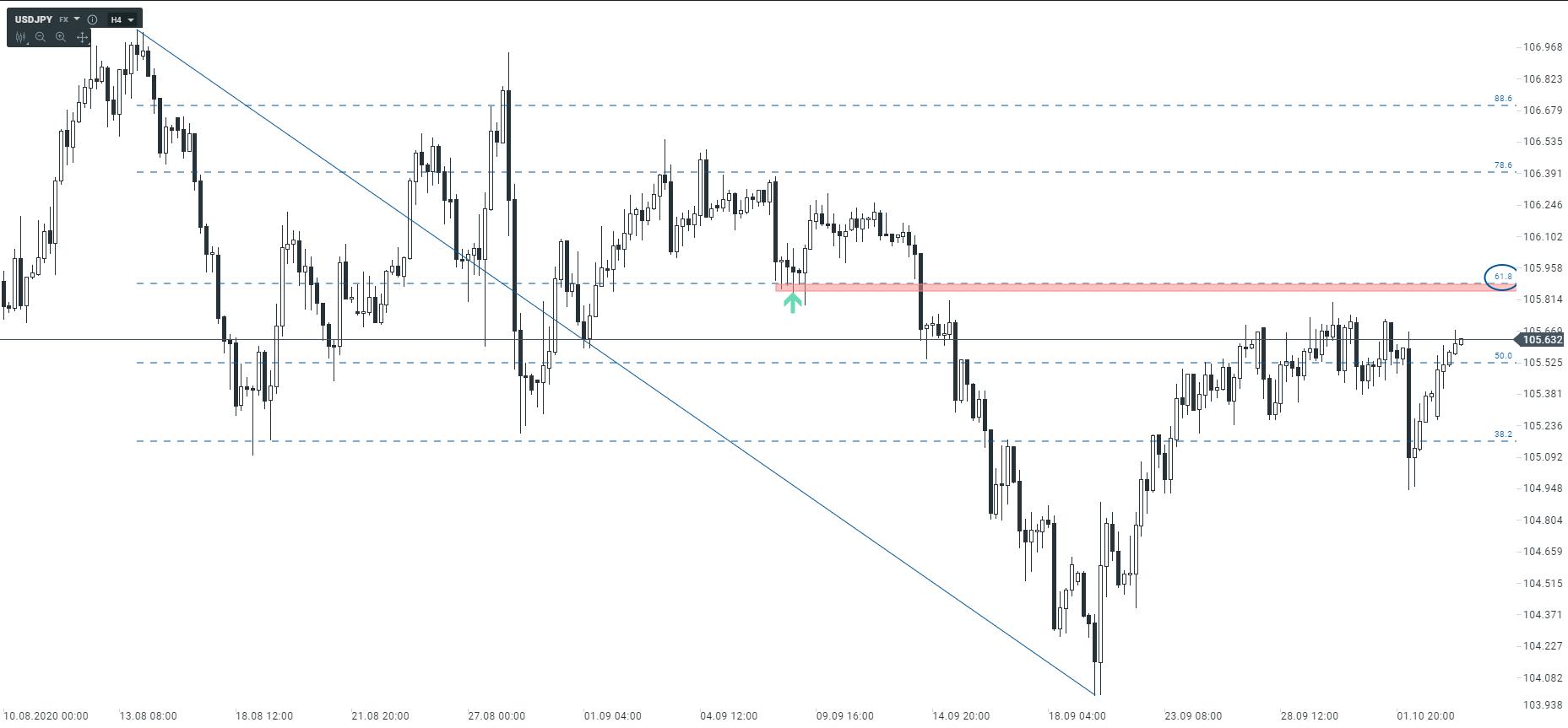 Amerykański dolar optymistycznie otwiera tydzień