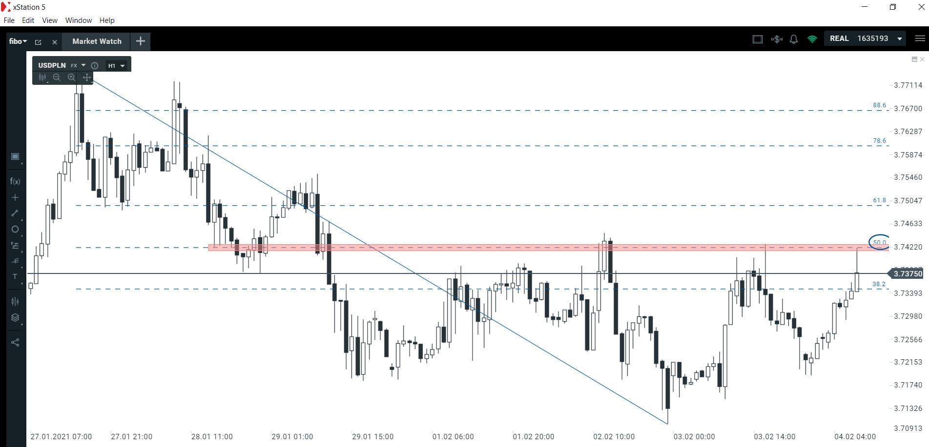 Amerykański dolar w ofensywie   Czekamy na sygnał kupna